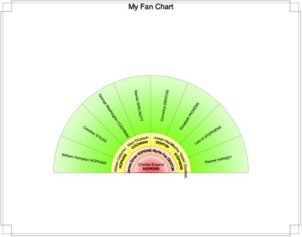 4 GenerationFan Chart for Charles Eugene HOPKINS