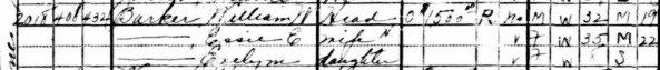 1930 Census of the BARKER Family in Augusta GA